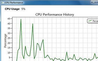 cpu使用率100怎么办 cpu使用率100%的解决方法
